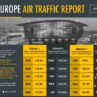 European air traffic January 2017